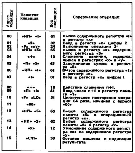 Программа вычислений количества зерна